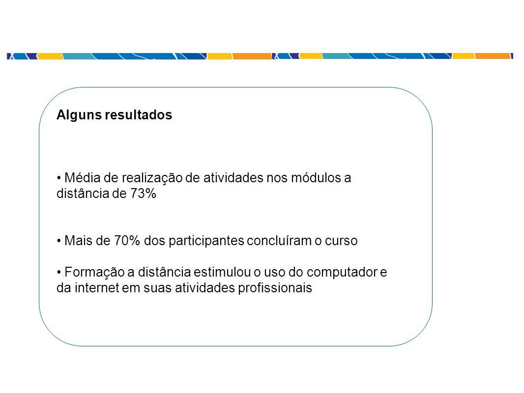 Alguns resultados Média de realização de atividades nos módulos a distância de 73% Mais de 70% dos participantes concluíram o curso.