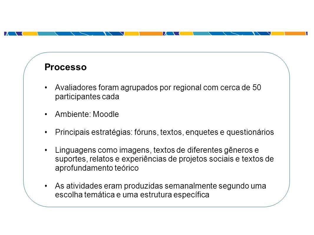 Processo Avaliadores foram agrupados por regional com cerca de 50 participantes cada. Ambiente: Moodle.