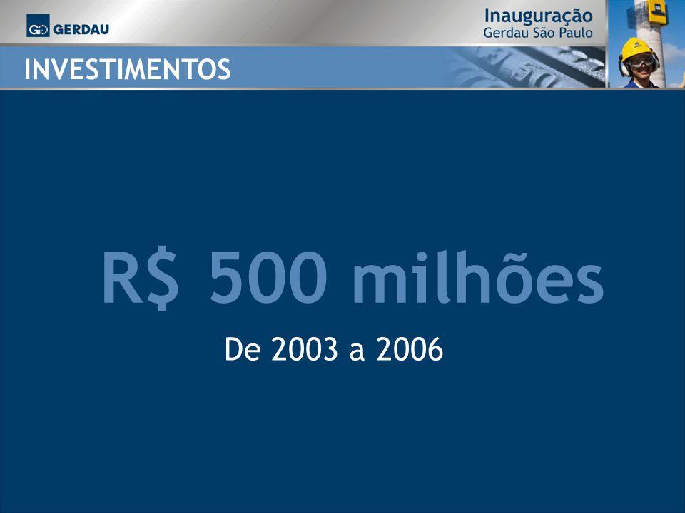 INVESTIMENTOS R$ 500 milhões De 2003 a 2006