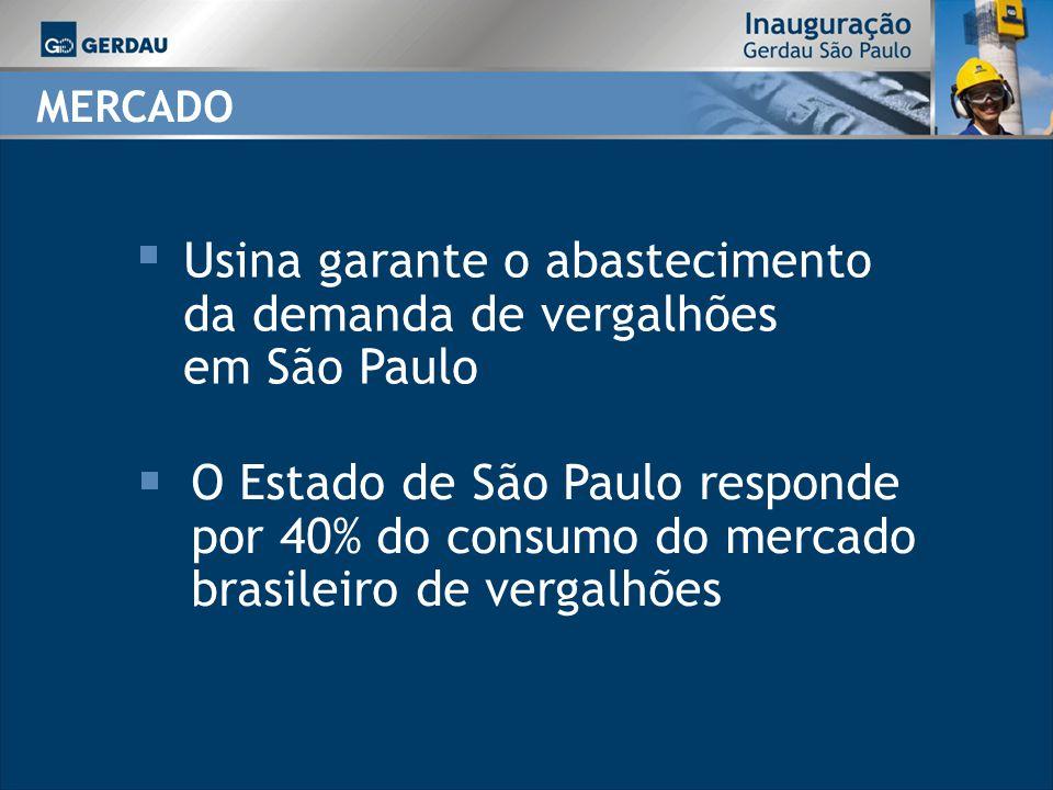 Usina garante o abastecimento da demanda de vergalhões em São Paulo