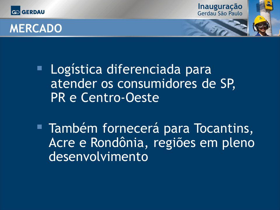 Também fornecerá para Tocantins, Acre e Rondônia, regiões em pleno
