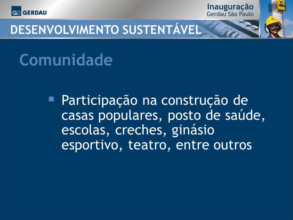 Comunidade Participação na construção de