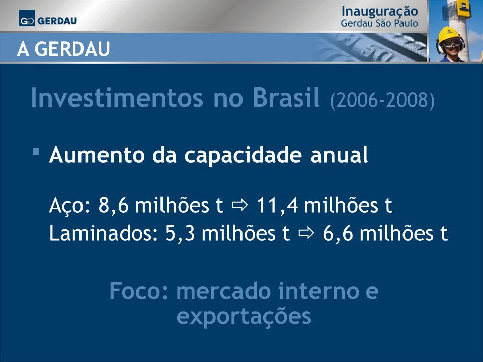 Foco: mercado interno e exportações