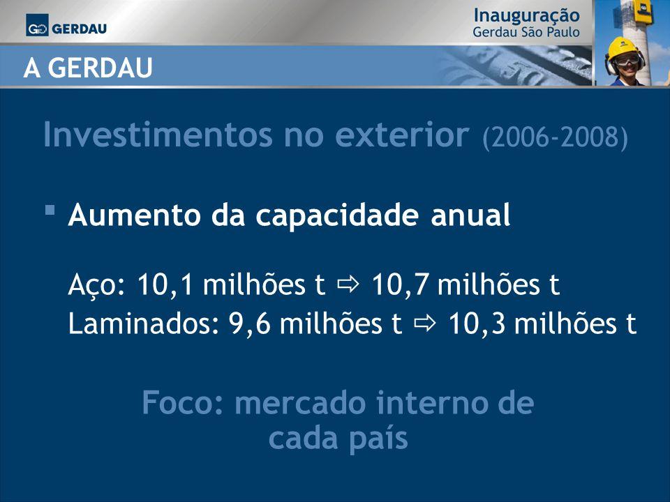 Foco: mercado interno de cada país