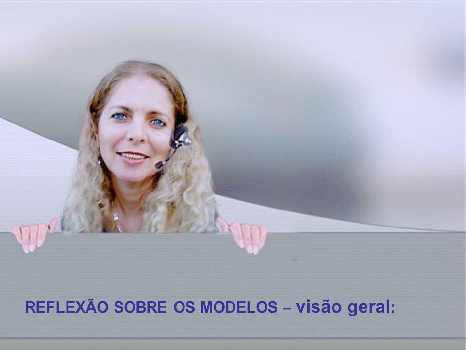 REFLEXÃO SOBRE OS MODELOS – visão geral: