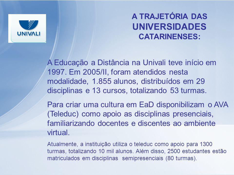 A TRAJETÓRIA DAS UNIVERSIDADES CATARINENSES: