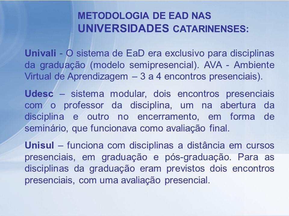 METODOLOGIA DE EAD NAS UNIVERSIDADES CATARINENSES: