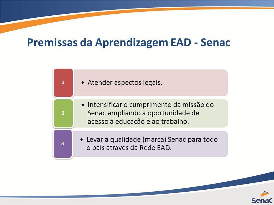 Premissas da Aprendizagem EAD - Senac