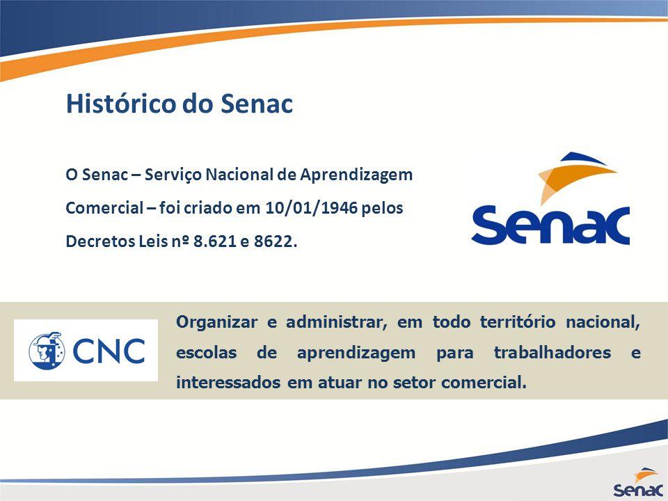 Histórico do Senac O Senac – Serviço Nacional de Aprendizagem Comercial – foi criado em 10/01/1946 pelos Decretos Leis nº 8.621 e 8622.