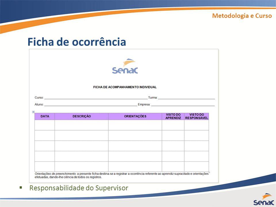 Metodologia e Curso Ficha de ocorrência Responsabilidade do Supervisor