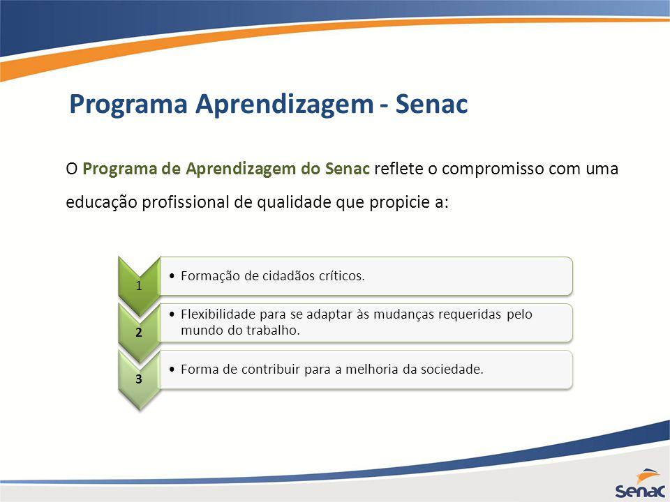 Programa Aprendizagem - Senac