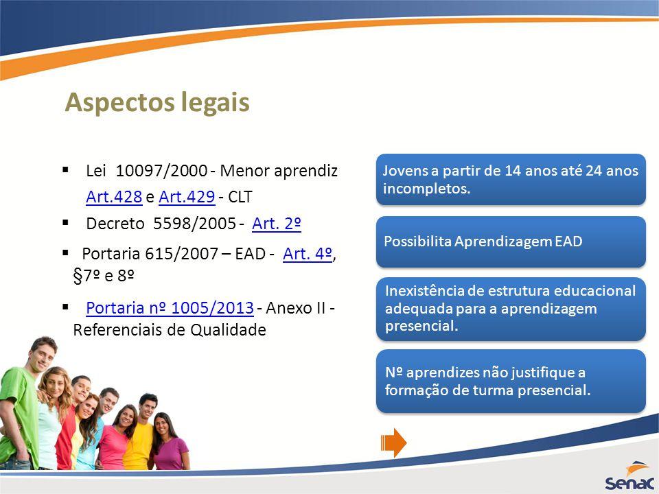 Aspectos legais Lei 10097/2000 - Menor aprendiz