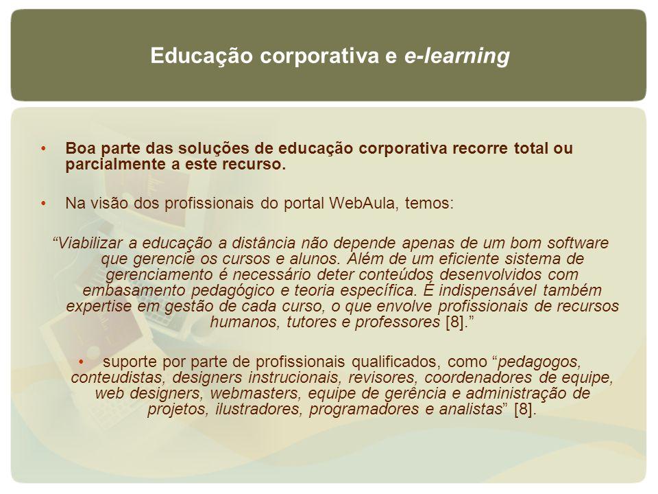 Educação corporativa e e-learning