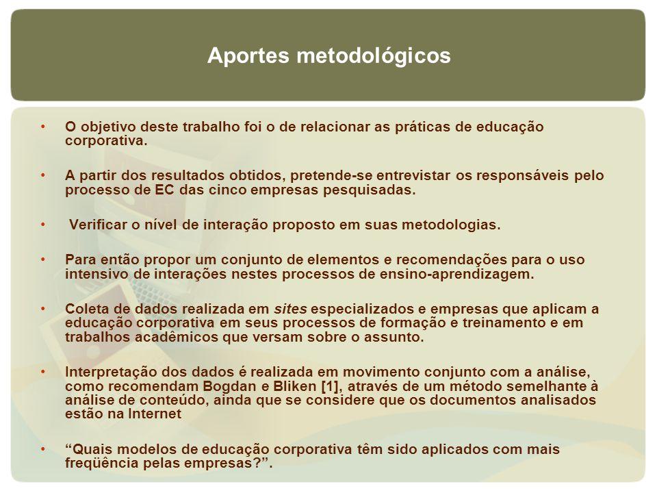 Aportes metodológicos