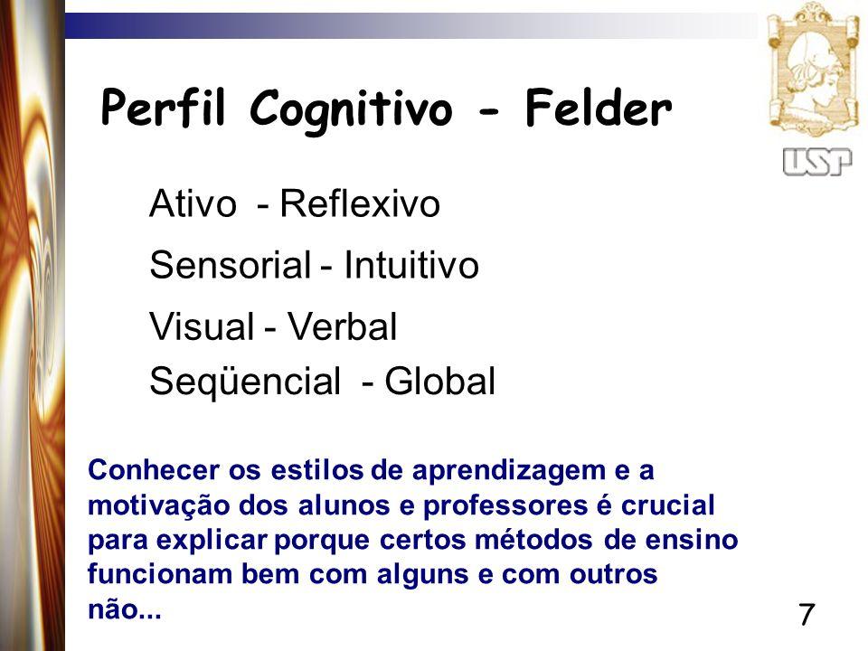 Perfil Cognitivo - Felder