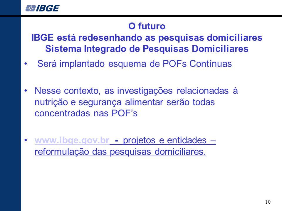 O futuro IBGE está redesenhando as pesquisas domiciliares Sistema Integrado de Pesquisas Domiciliares