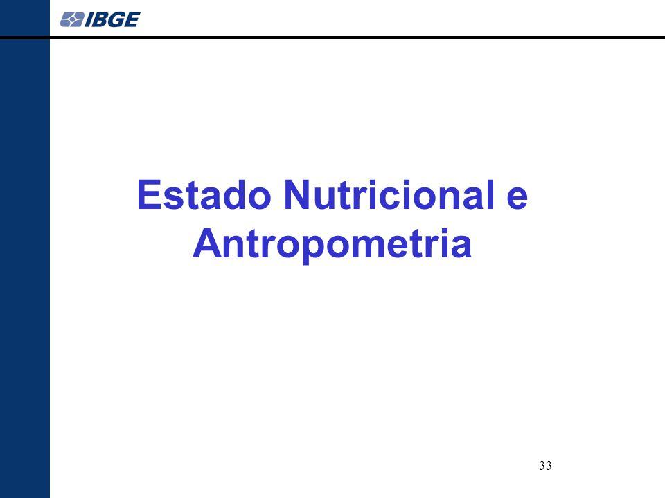 Estado Nutricional e Antropometria