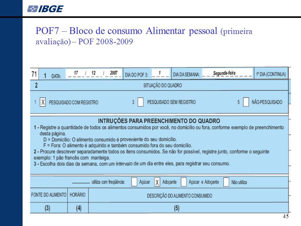 POF7 – Bloco de consumo Alimentar pessoal (primeira avaliação) – POF 2008-2009