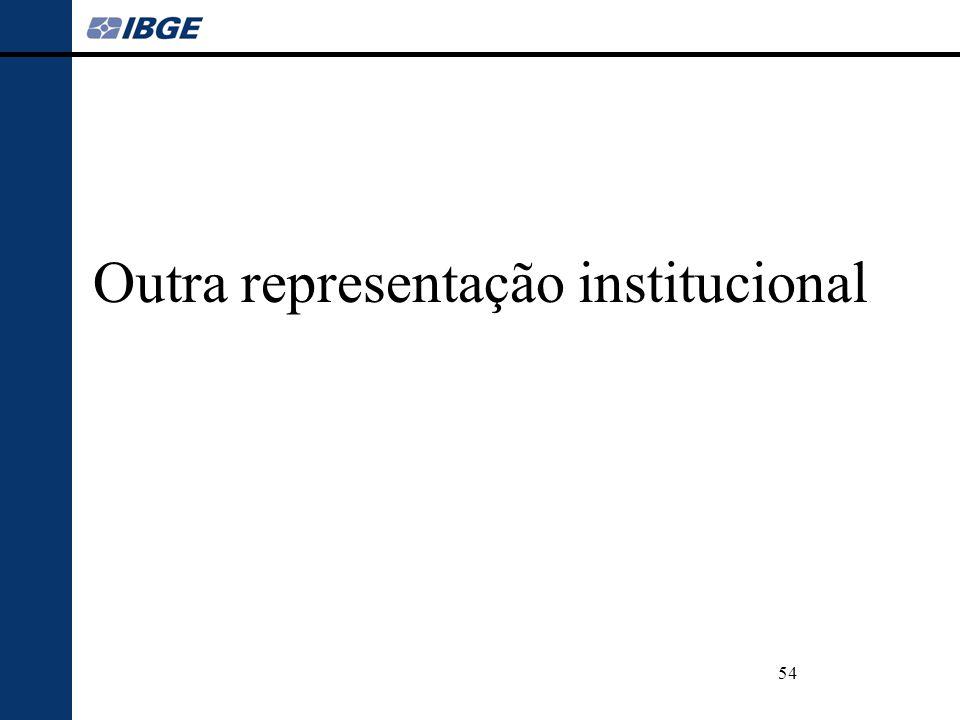 Outra representação institucional