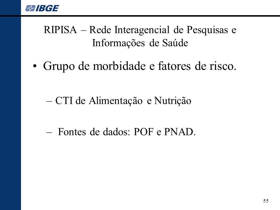 RIPISA – Rede Interagencial de Pesquisas e Informações de Saúde