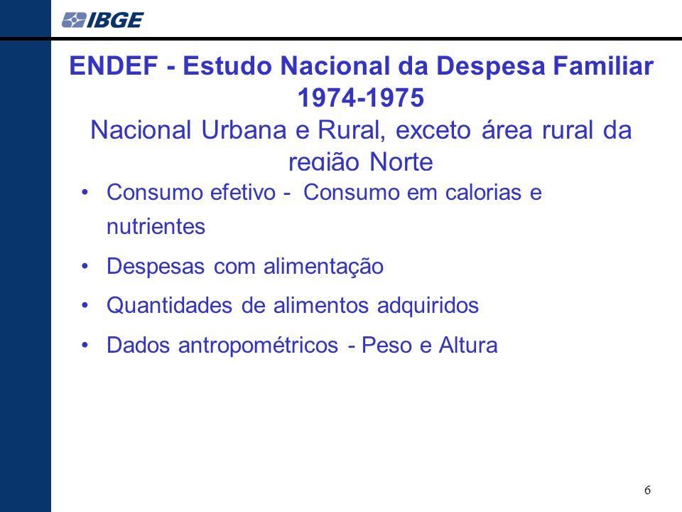 ENDEF - Estudo Nacional da Despesa Familiar 1974-1975 Nacional Urbana e Rural, exceto área rural da região Norte