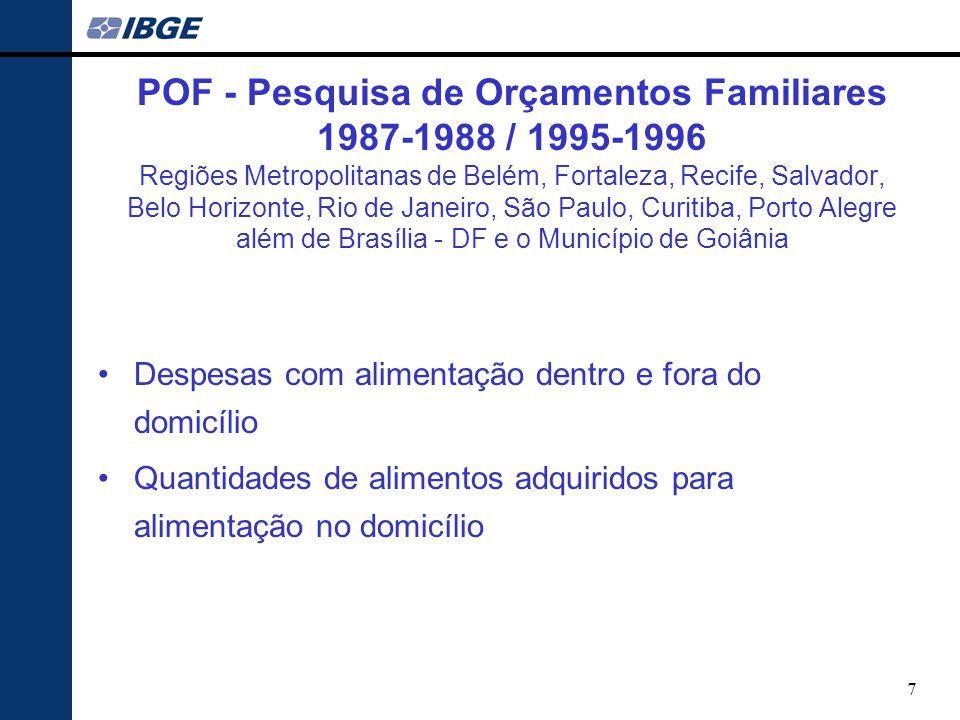 POF - Pesquisa de Orçamentos Familiares 1987-1988 / 1995-1996 Regiões Metropolitanas de Belém, Fortaleza, Recife, Salvador, Belo Horizonte, Rio de Janeiro, São Paulo, Curitiba, Porto Alegre além de Brasília - DF e o Município de Goiânia