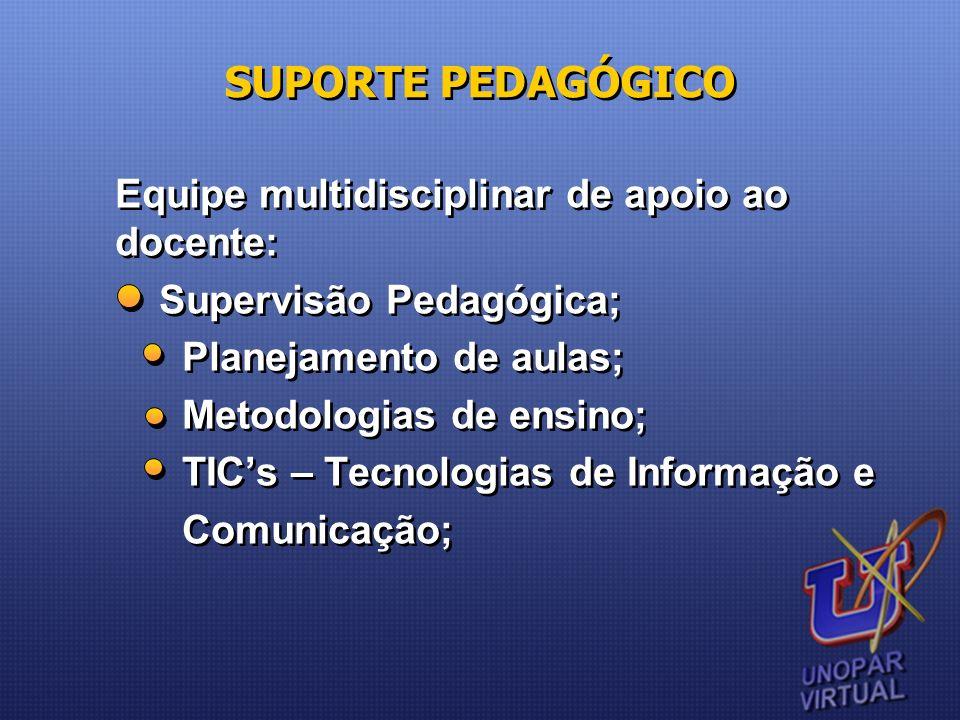 SUPORTE PEDAGÓGICO Equipe multidisciplinar de apoio ao docente: