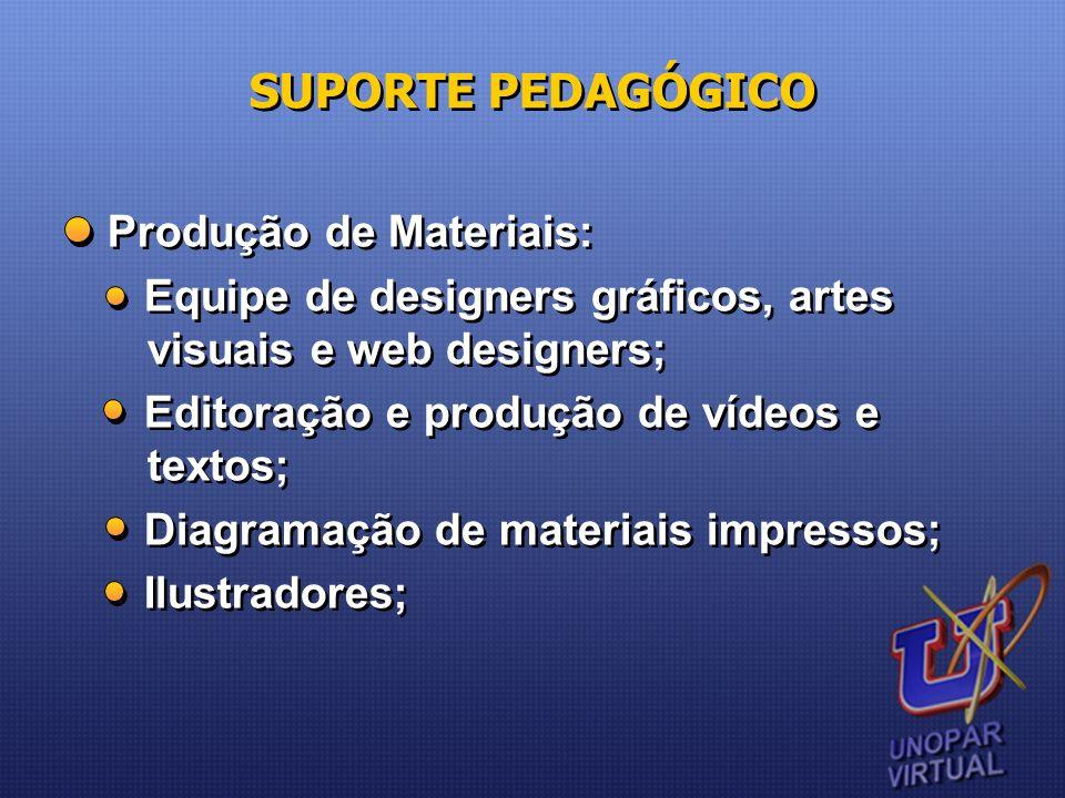 SUPORTE PEDAGÓGICO Produção de Materiais: