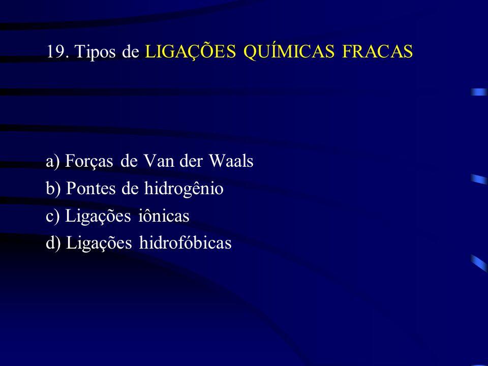 19. Tipos de LIGAÇÕES QUÍMICAS FRACAS
