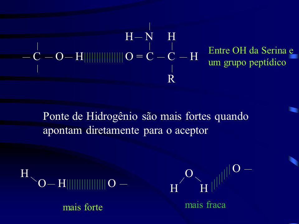 Ponte de Hidrogênio são mais fortes quando