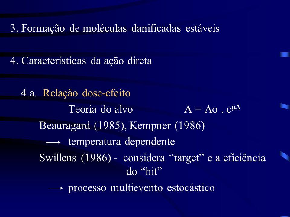 3. Formação de moléculas danificadas estáveis