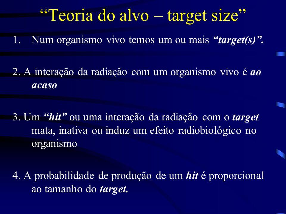 Teoria do alvo – target size
