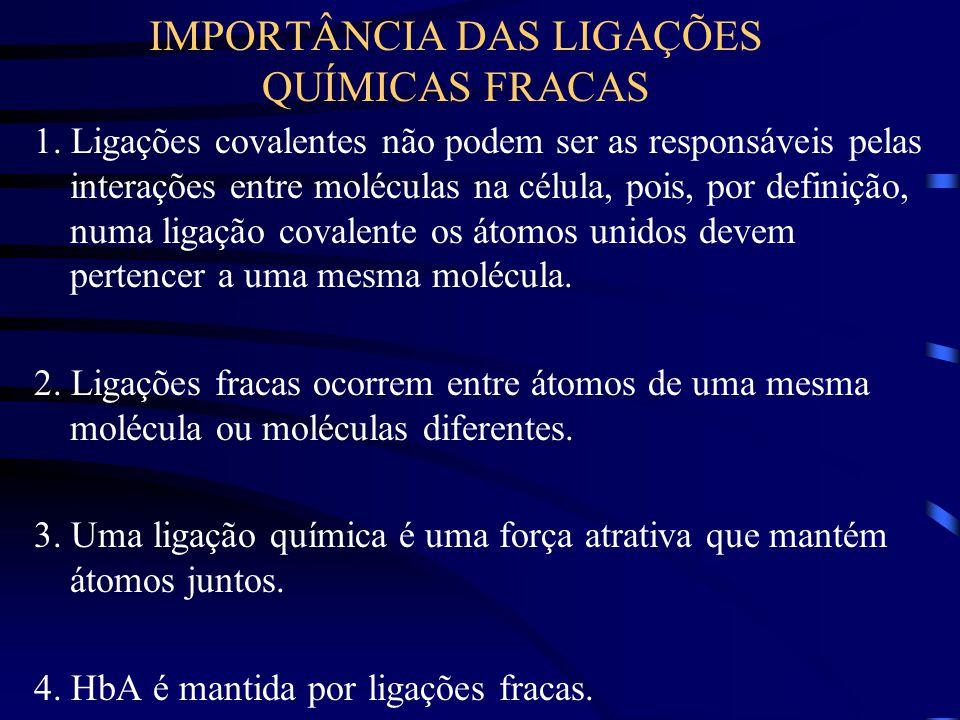 IMPORTÂNCIA DAS LIGAÇÕES QUÍMICAS FRACAS