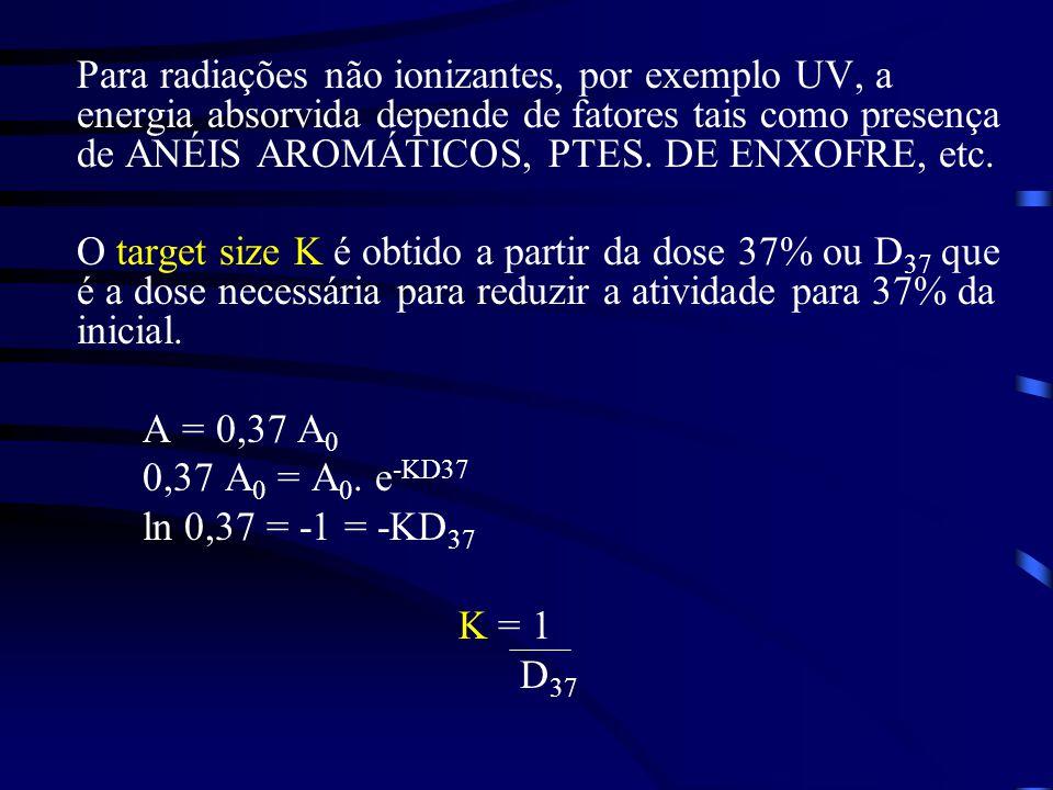 Para radiações não ionizantes, por exemplo UV, a energia absorvida depende de fatores tais como presença de ANÉIS AROMÁTICOS, PTES. DE ENXOFRE, etc.