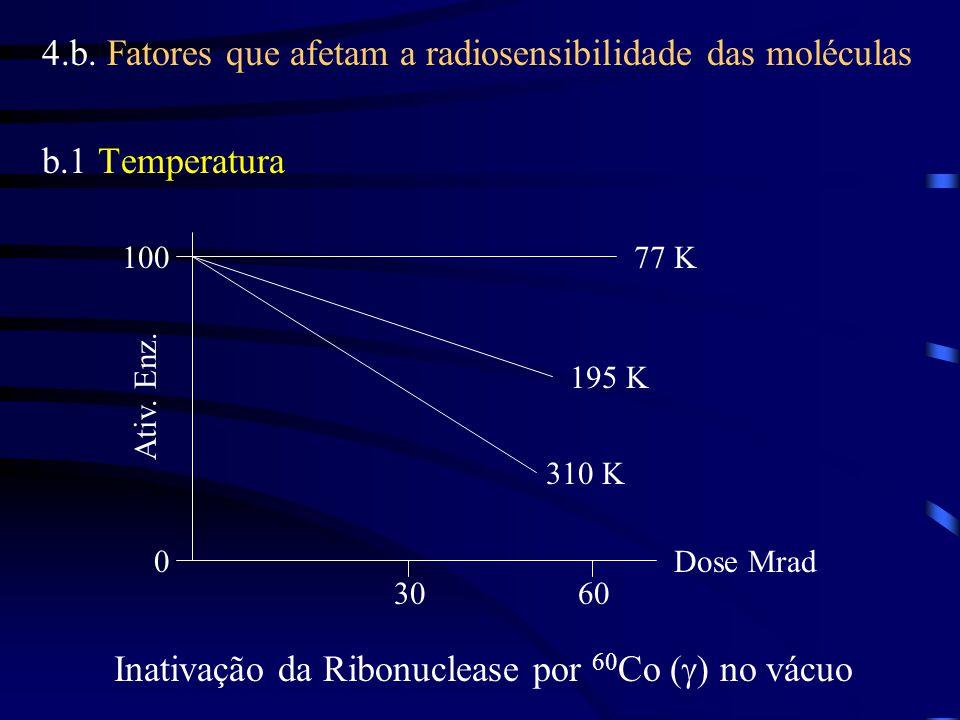 4.b. Fatores que afetam a radiosensibilidade das moléculas
