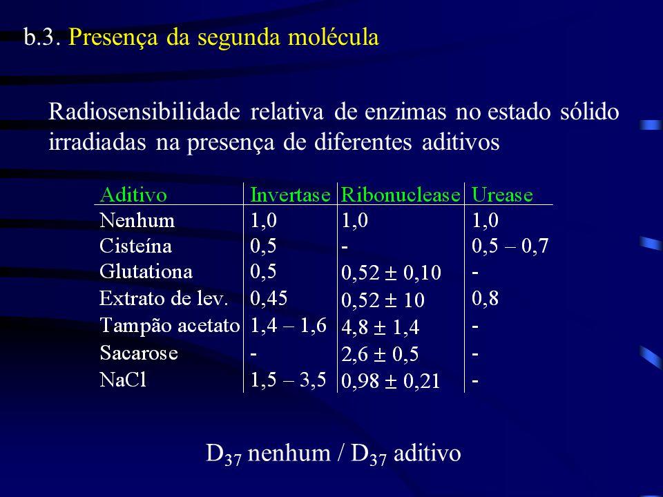 b.3. Presença da segunda molécula