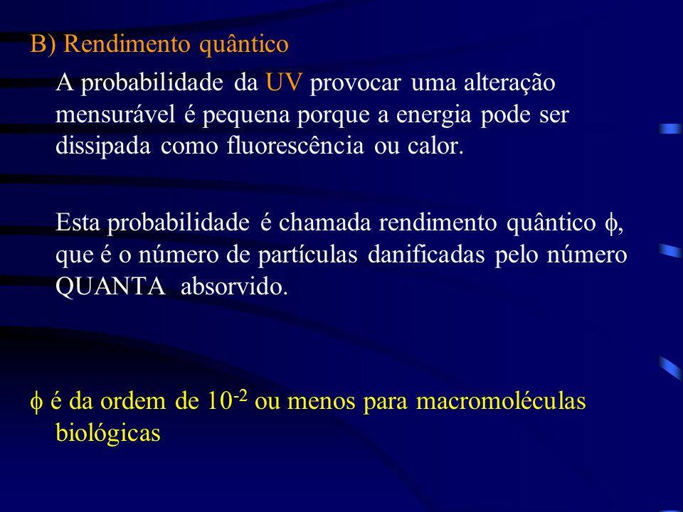 B) Rendimento quântico