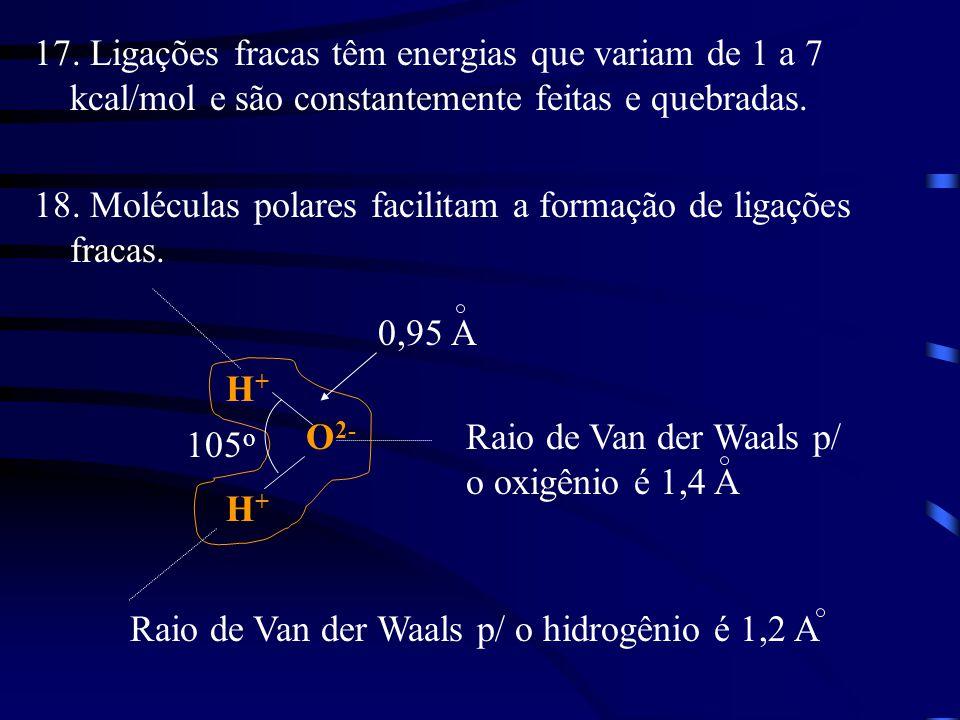 17. Ligações fracas têm energias que variam de 1 a 7 kcal/mol e são constantemente feitas e quebradas.
