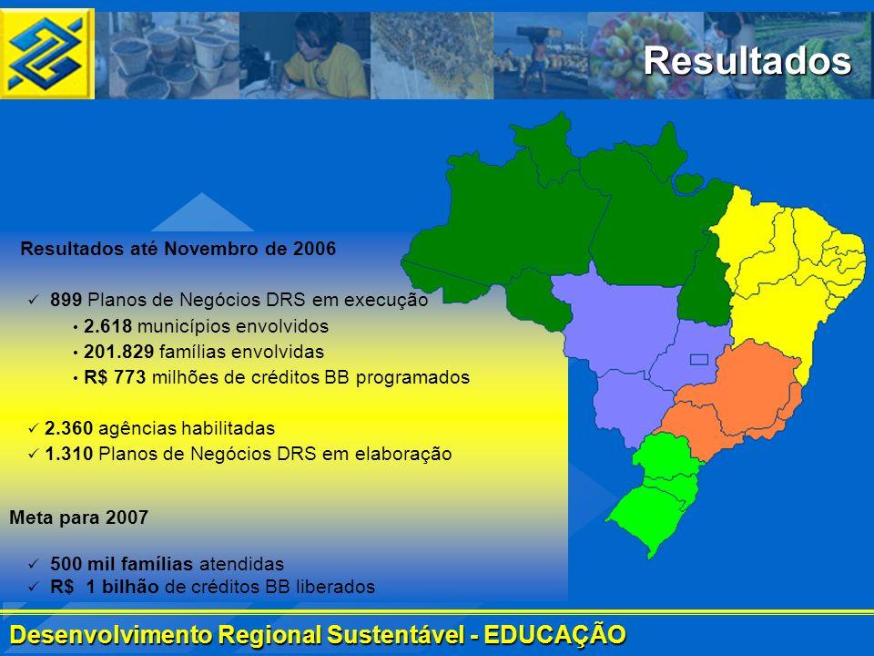 Resultados Resultados até Novembro de 2006