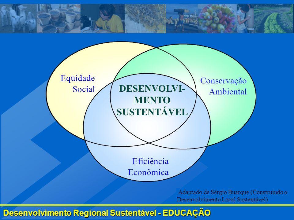 DESENVOLVI-MENTO SUSTENTÁVEL