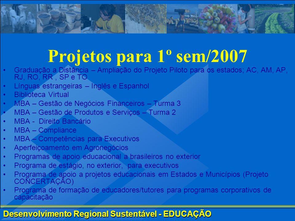 Projetos para 1º sem/2007 Graduação a Distância – Ampliação do Projeto Piloto para os estados; AC, AM, AP, RJ, RO, RR , SP e TO.