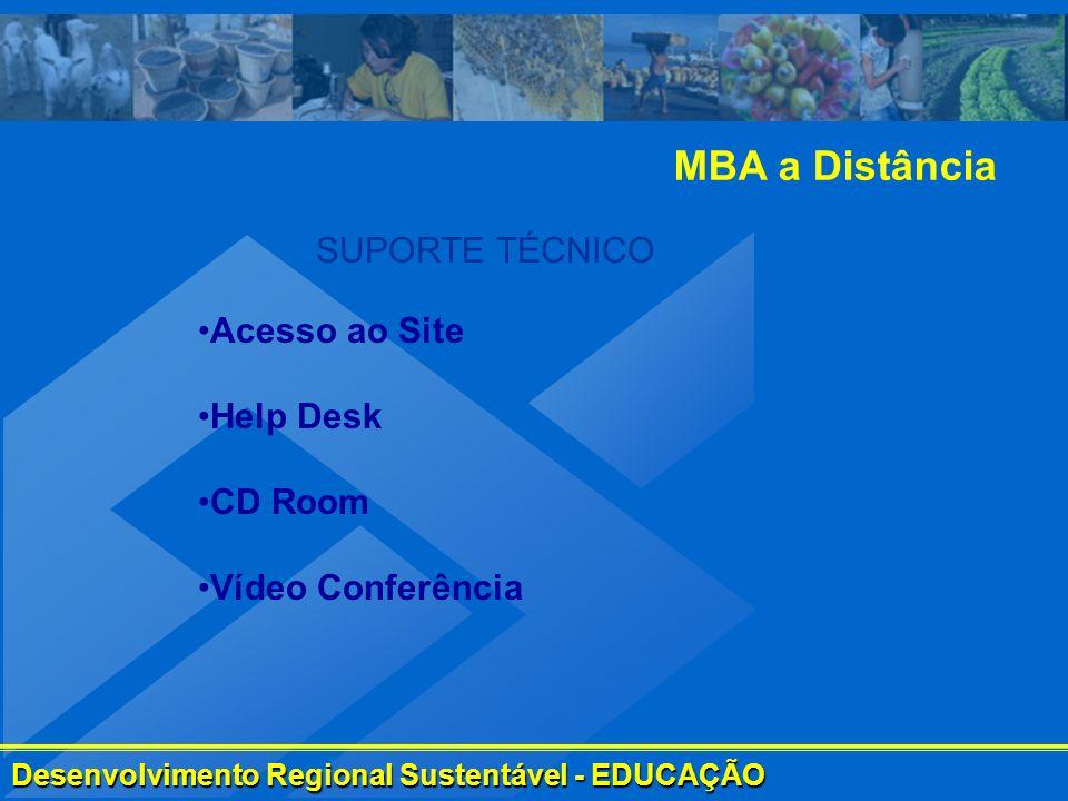 MBA a Distância SUPORTE TÉCNICO Acesso ao Site Help Desk CD Room