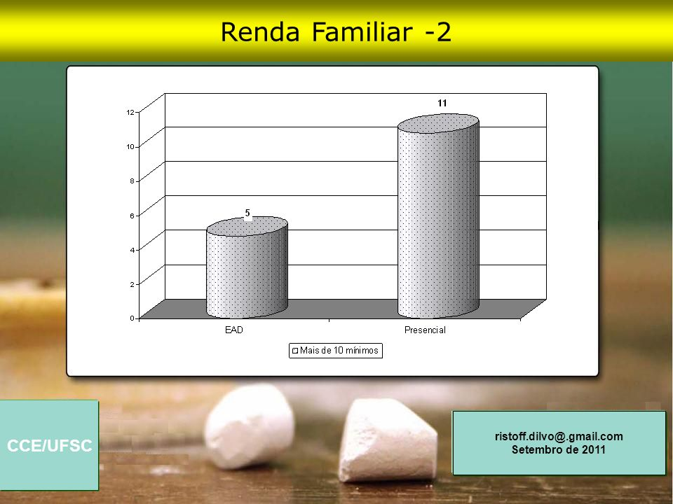 Renda Familiar -2