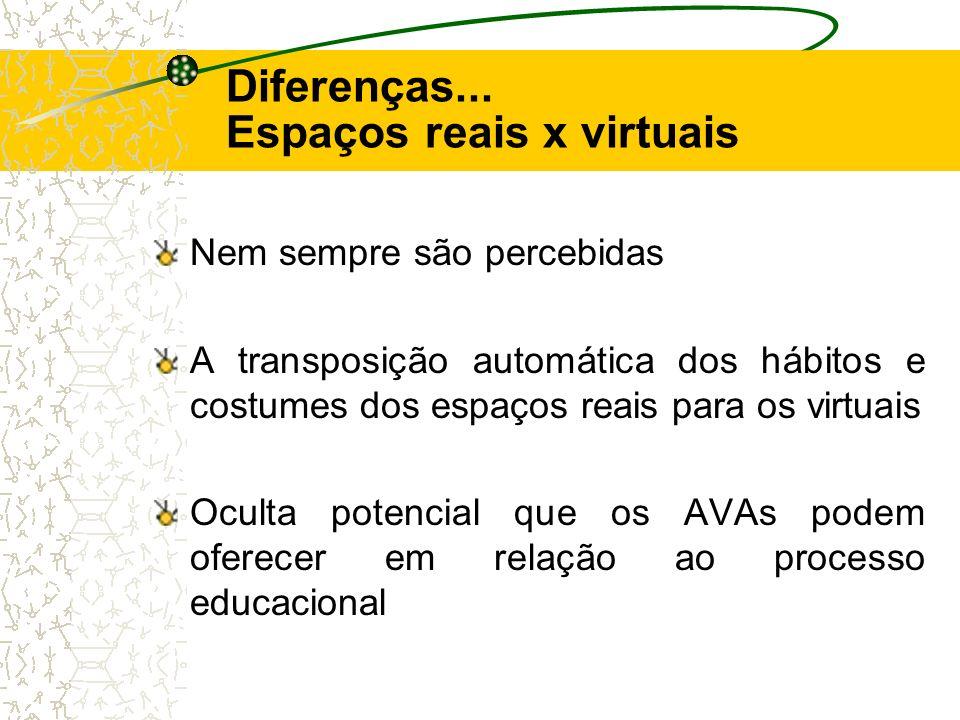 Diferenças... Espaços reais x virtuais