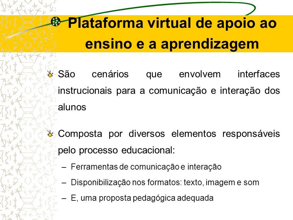 Plataforma virtual de apoio ao ensino e a aprendizagem