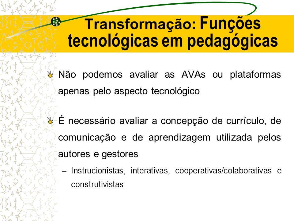 Transformação: Funções tecnológicas em pedagógicas