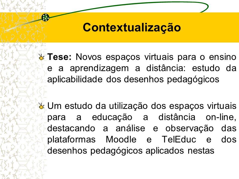 Contextualização Tese: Novos espaços virtuais para o ensino e a aprendizagem a distância: estudo da aplicabilidade dos desenhos pedagógicos.