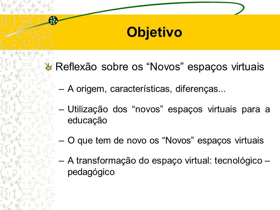 Objetivo Reflexão sobre os Novos espaços virtuais