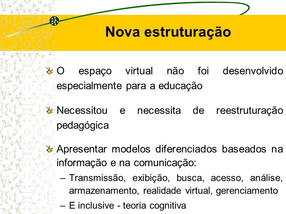 Nova estruturação O espaço virtual não foi desenvolvido especialmente para a educação. Necessitou e necessita de reestruturação pedagógica.