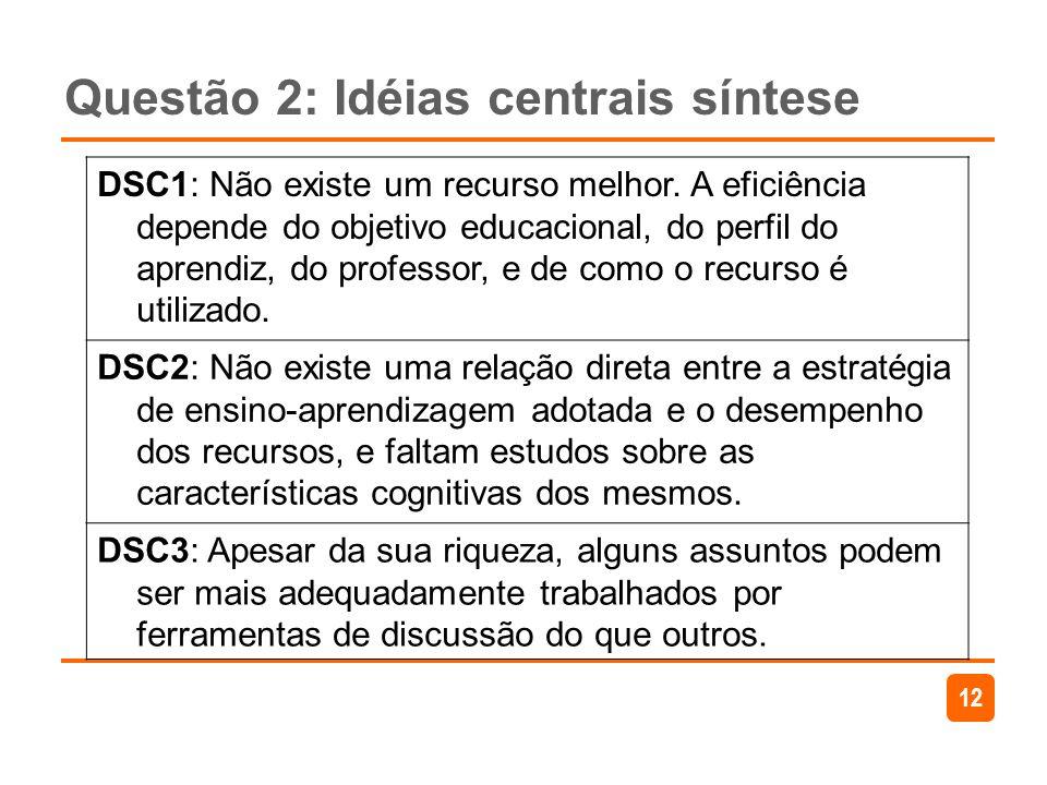 Questão 2: Idéias centrais síntese
